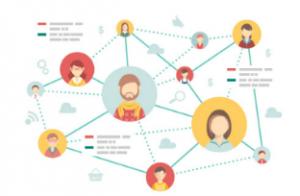 Modelo ipo en equipos de trabajo virtual